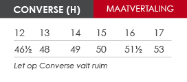 converse tabel h